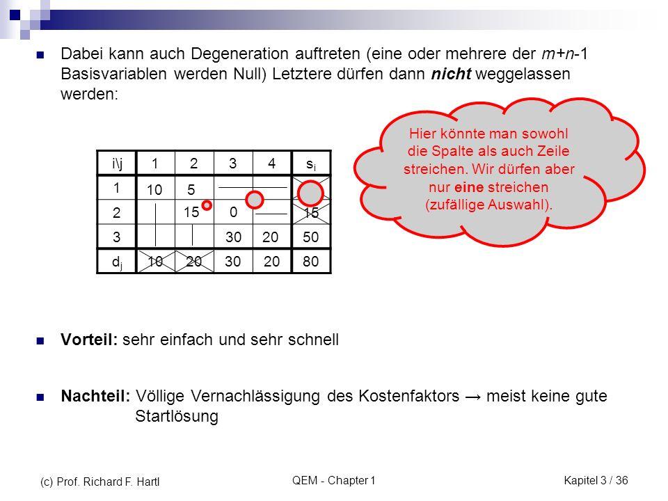 QEM - Chapter 1 Dabei kann auch Degeneration auftreten (eine oder mehrere der m+n-1 Basisvariablen werden Null) Letztere dürfen dann nicht weggelassen