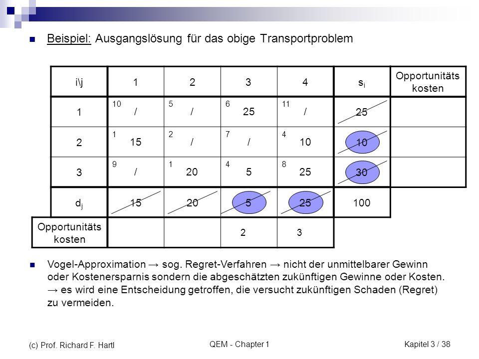 QEM - Chapter 1 Beispiel: Ausgangslösung für das obige Transportproblem i\j1234sisi 125 2 350 djdj 15203035100 20525 1510 25 105611 1274 9148 Opportun