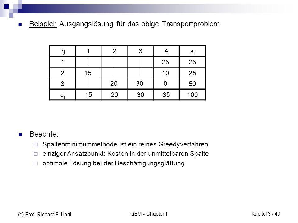 QEM - Chapter 1 Beispiel: Ausgangslösung für das obige Transportproblem Beachte: Spaltenminimummethode ist ein reines Greedyverfahren einziger Ansatzp