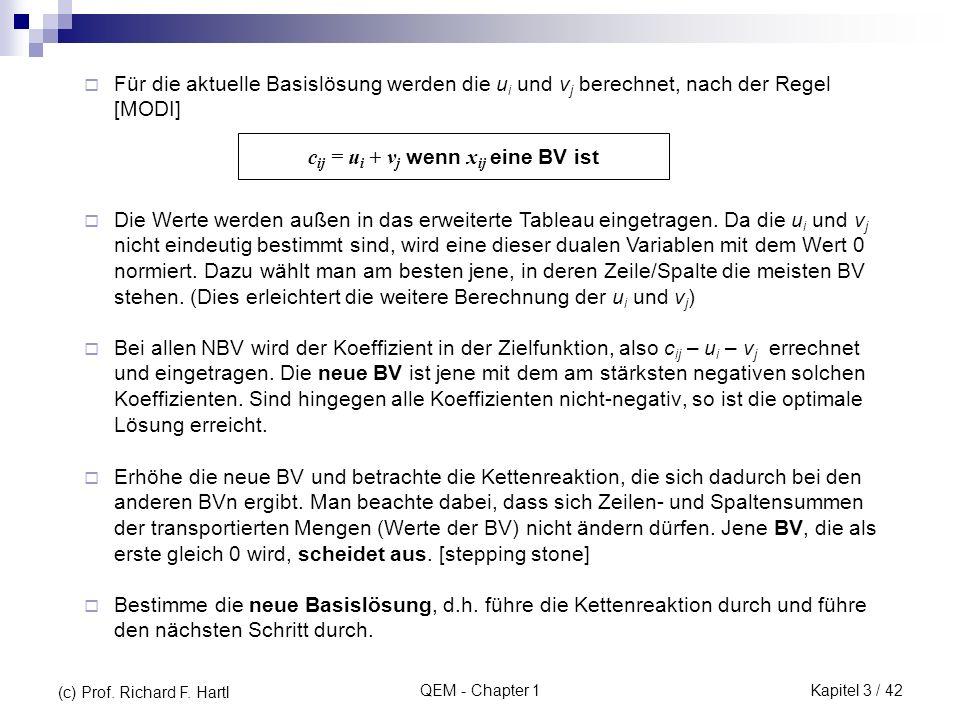 QEM - Chapter 1 Bei allen NBV wird der Koeffizient in der Zielfunktion, also c ij – u i – v j errechnet und eingetragen. Die neue BV ist jene mit dem