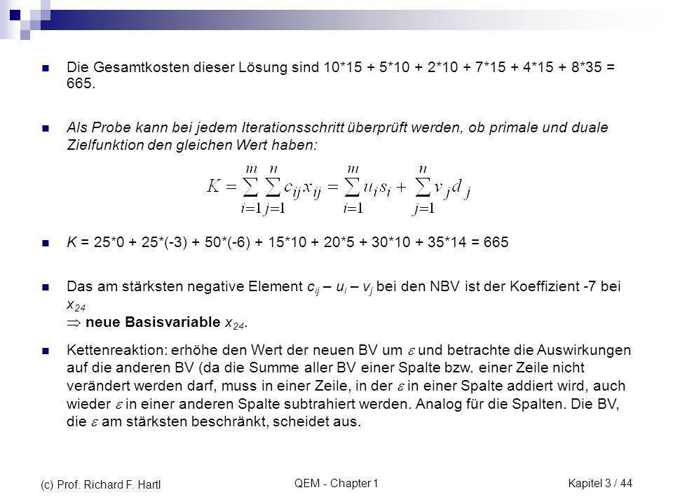 QEM - Chapter 1 Die Gesamtkosten dieser Lösung sind 10*15 + 5*10 + 2*10 + 7*15 + 4*15 + 8*35 = 665. Als Probe kann bei jedem Iterationsschritt überprü