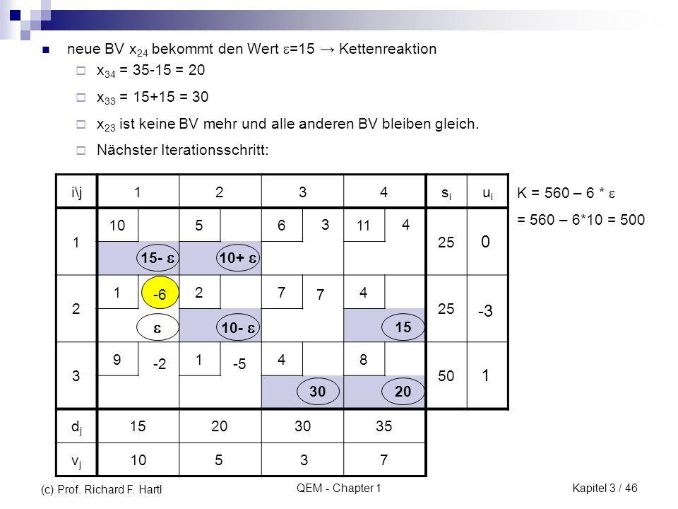 QEM - Chapter 1 neue BV x 24 bekommt den Wert =15 Kettenreaktion x 34 = 35-15 = 20 x 33 = 15+15 = 30 x 23 ist keine BV mehr und alle anderen BV bleibe
