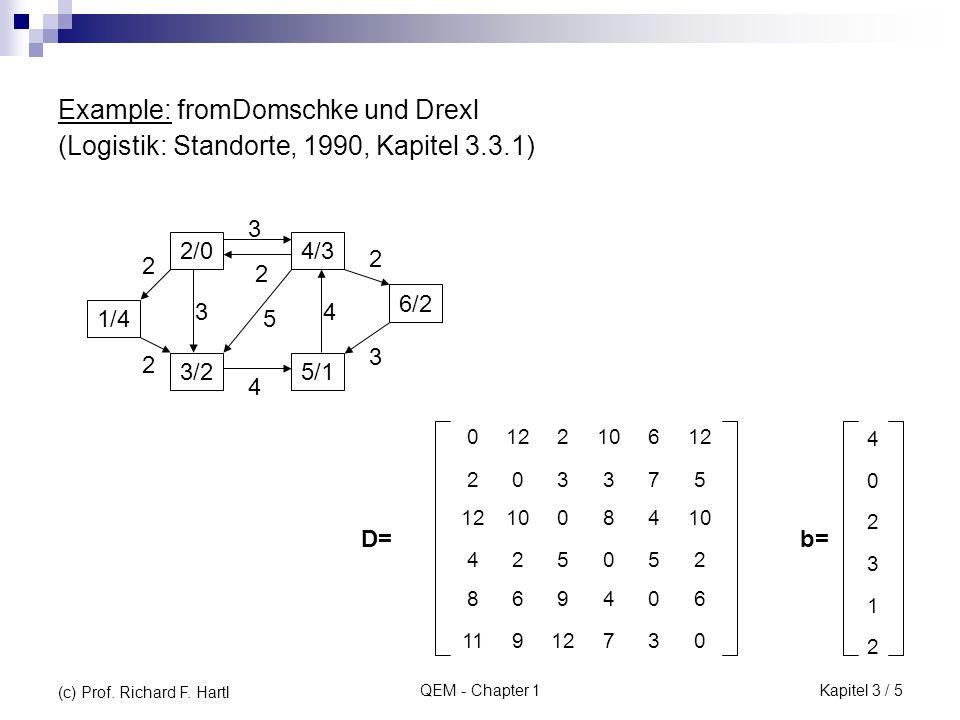 QEM - Chapter 1 Initialisierung : Ermittlung, welcher Standort realisiert werden soll, wenn genau einer gebaut wird Zeilensumme c i := c ij der Kostenmatrix Auswahl des Standortes k mit den minimalen Kosten c k + f k Setze I 1 = {k}, I o vl = I – {k} und Z = c k + f k Berechne die Transportkostenersparnis ω ij = max {c kj – c ij, 0} für alle i aus I o vl und alle Kunden j sowie die Zeilensumme ω i.