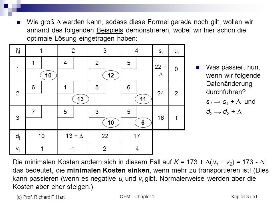 QEM - Chapter 1 Wie groß werden kann, sodass diese Formel gerade noch gilt, wollen wir anhand des folgenden Beispiels demonstrieren, wobei wir hier sc