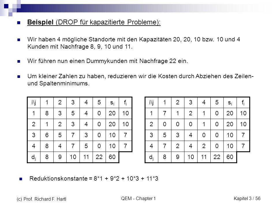 QEM - Chapter 1 Beispiel (DROP für kapazitierte Probleme): Wir haben 4 mögliche Standorte mit den Kapazitäten 20, 20, 10 bzw. 10 und 4 Kunden mit Nach