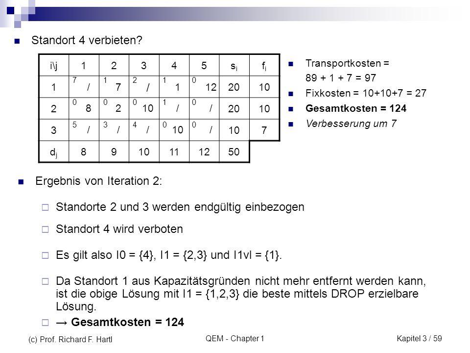 QEM - Chapter 1 Standort 4 verbieten? Transportkosten = 89 + 1 + 7 = 97 Fixkosten = 10+10+7 = 27 Gesamtkosten = 124 Verbesserung um 7 i\j12345sisi fif
