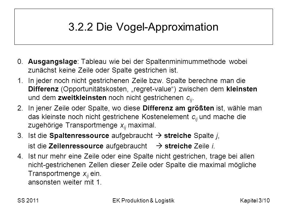 SS 2011EK Produktion & LogistikKapitel 3/10 3.2.2 Die Vogel-Approximation 0.Ausgangslage: Tableau wie bei der Spaltenminimummethode wobei zunächst kei