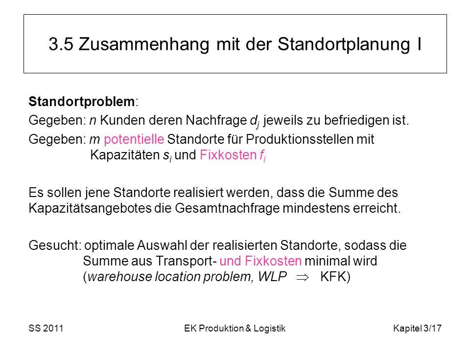 SS 2011EK Produktion & LogistikKapitel 3/17 3.5 Zusammenhang mit der Standortplanung I Standortproblem: Gegeben: n Kunden deren Nachfrage d j jeweils