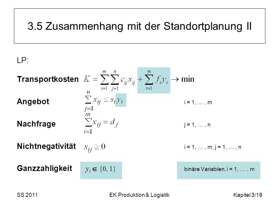 SS 2011EK Produktion & LogistikKapitel 3/18 3.5 Zusammenhang mit der Standortplanung II LP: Transportkosten Angebot i = 1, …, m Nachfrage j = 1, …, n