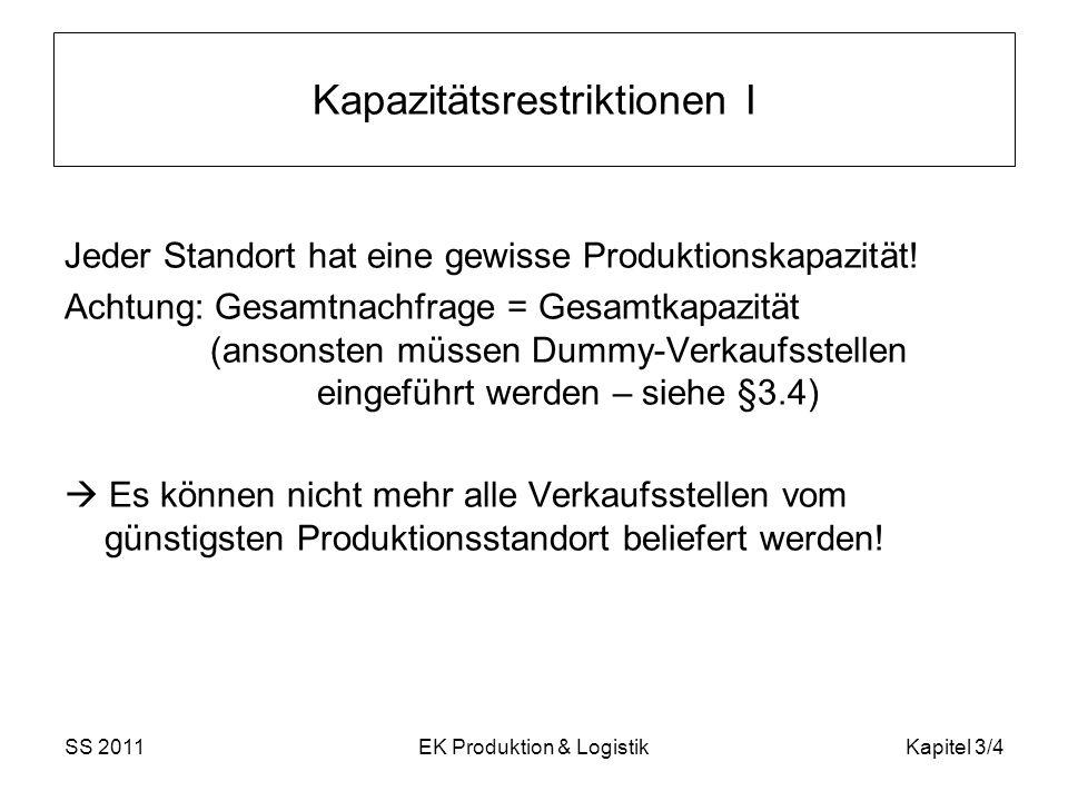 SS 2011EK Produktion & LogistikKapitel 3/5 Kapazitätsrestriktionen II Kapazitätsrestriktionen: Verkaufsstelle ProduktionsstandortV1V2V3V4Kapazität F1 105611 25 F2 1274 25 F3 9148 50 Nachfrage15203035100