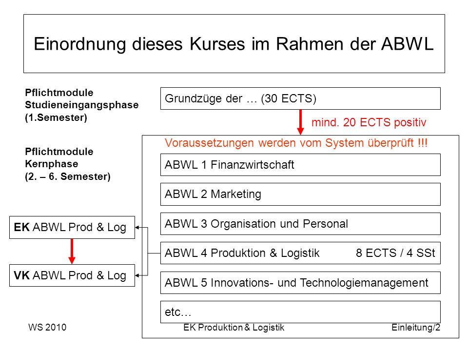 WS 2010EK Produktion & LogistikEinleitung/2 Einordnung dieses Kurses im Rahmen der ABWL Pflichtmodule Studieneingangsphase (1.Semester) Pflichtmodule