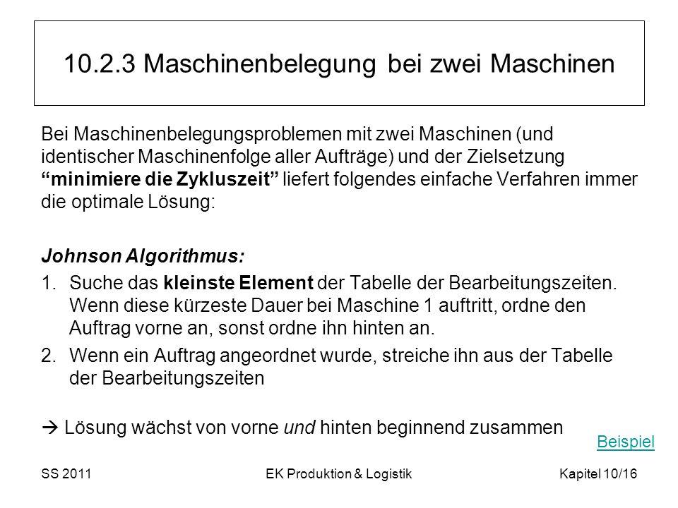 SS 2011EK Produktion & LogistikKapitel 10/16 10.2.3 Maschinenbelegung bei zwei Maschinen Bei Maschinenbelegungsproblemen mit zwei Maschinen (und identischer Maschinenfolge aller Aufträge) und der Zielsetzung minimiere die Zykluszeit liefert folgendes einfache Verfahren immer die optimale Lösung: Johnson Algorithmus: 1.Suche das kleinste Element der Tabelle der Bearbeitungszeiten.