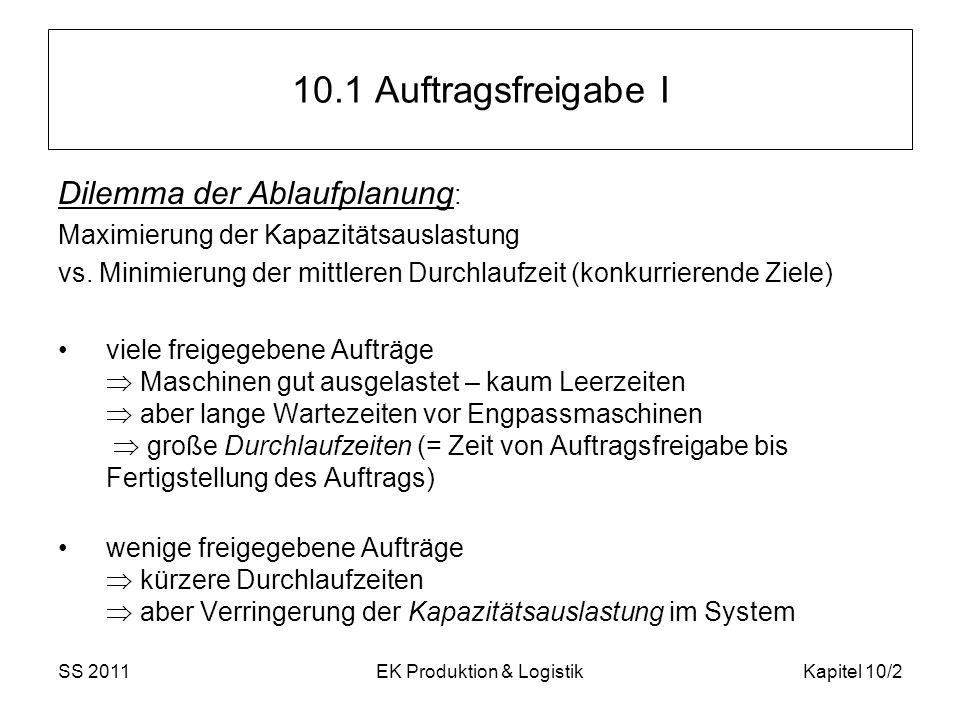 SS 2011EK Produktion & LogistikKapitel 10/2 10.1 Auftragsfreigabe I Dilemma der Ablaufplanung : Maximierung der Kapazitätsauslastung vs.
