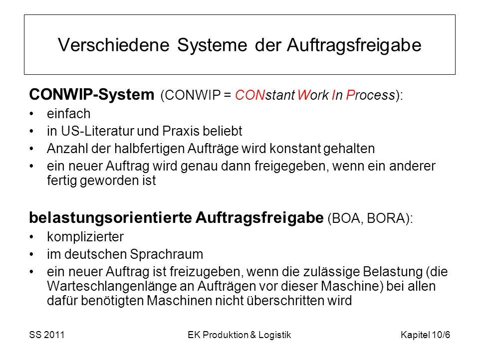 SS 2011EK Produktion & LogistikKapitel 10/6 Verschiedene Systeme der Auftragsfreigabe CONWIP-System (CONWIP = CONstant Work In Process): einfach in US-Literatur und Praxis beliebt Anzahl der halbfertigen Aufträge wird konstant gehalten ein neuer Auftrag wird genau dann freigegeben, wenn ein anderer fertig geworden ist belastungsorientierte Auftragsfreigabe (BOA, BORA): komplizierter im deutschen Sprachraum ein neuer Auftrag ist freizugeben, wenn die zulässige Belastung (die Warteschlangenlänge an Aufträgen vor dieser Maschine) bei allen dafür benötigten Maschinen nicht überschritten wird