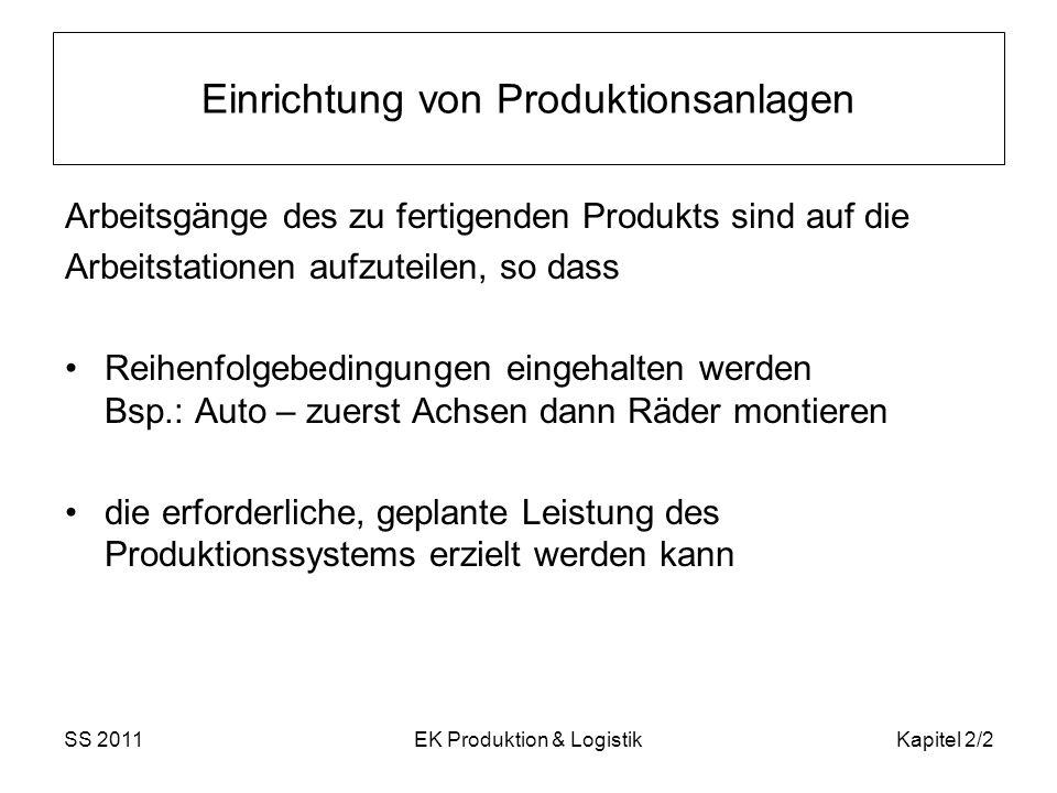 SS 2011EK Produktion & LogistikKapitel 2/3 Arbeitsschritte 1.Zerlegung des Produktionsprozesses in seine einzelnen Arbeitsgänge Prozess- und Arbeitspläne werden tabellarisch oder graphisch dargestellt (bei uns gegeben) 2.Aufteilung der Arbeitsgänge auf Stationen Leistungsabstimmung