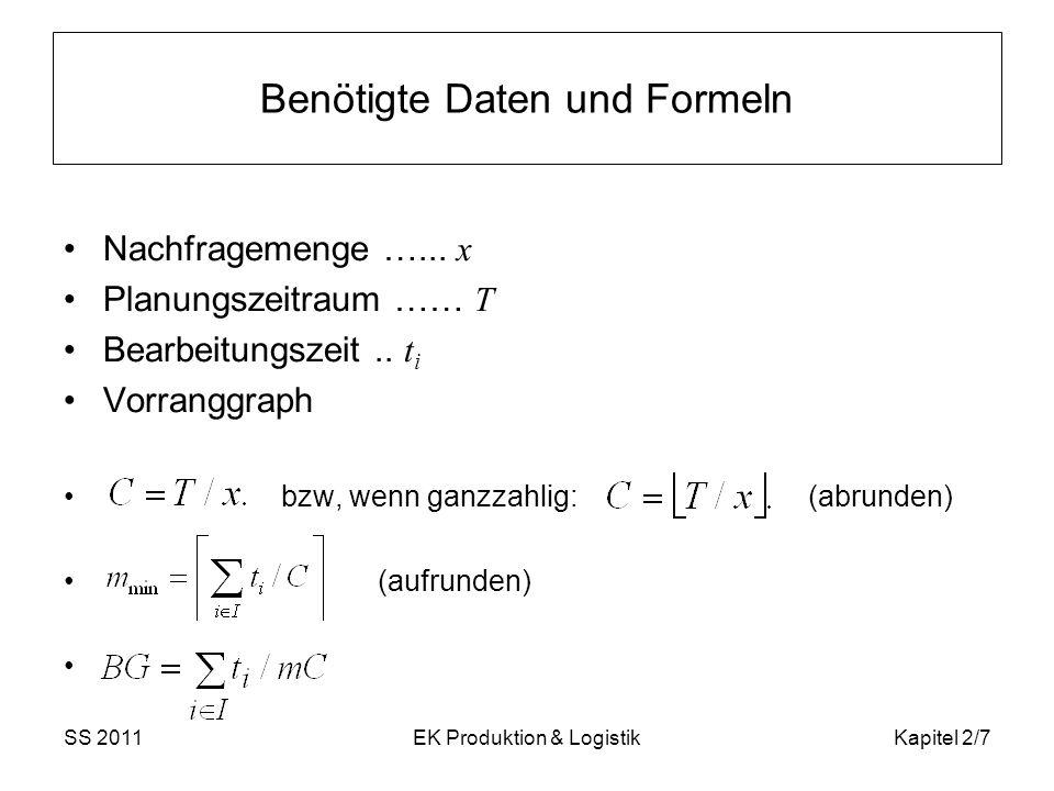 SS 2011EK Produktion & LogistikKapitel 2/7 Benötigte Daten und Formeln Nachfragemenge …... x Planungszeitraum …… T Bearbeitungszeit.. t i Vorranggraph