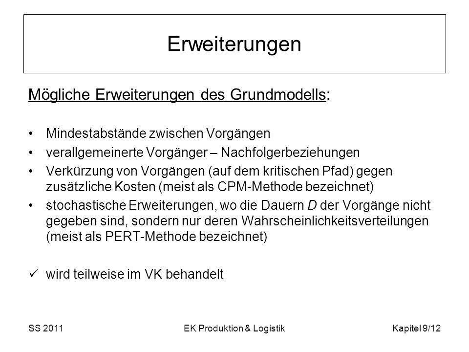 SS 2011EK Produktion & LogistikKapitel 9/12 Erweiterungen Mögliche Erweiterungen des Grundmodells: Mindestabstände zwischen Vorgängen verallgemeinerte