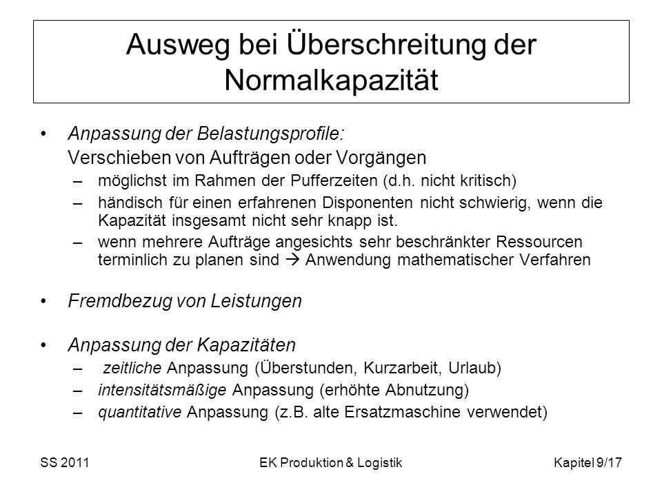 SS 2011EK Produktion & LogistikKapitel 9/17 Ausweg bei Überschreitung der Normalkapazität Anpassung der Belastungsprofile: Verschieben von Aufträgen o