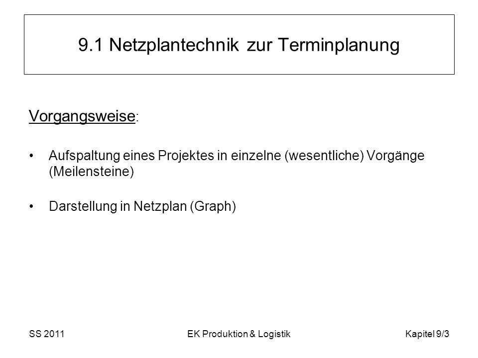 SS 2011EK Produktion & LogistikKapitel 9/24 Beispiel – Auftragsprioritäten V Lösung bei Einplanung von Vorgängen nach den Regeln: Projekt 3 vor Projekt 1 und Projekt 1 vor Projekt 2 sowie vorrangige Einplanung der längeren Vorgänge wenn sie zum gleichen Projekt gehören Einhaltung der Kapazitätsgrenzen keine Sicherstellung, dass es sich um eine optimale Ressourcenbelegung handelt A1 C1 D1 A2 Kapazitätsgrenze Zeit 5 10 15 20 B2 C2 Kapazitäts- belastung D2 0 A3 B3 C3 D1 D2 B1