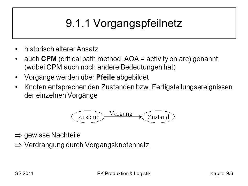 SS 2011EK Produktion & LogistikKapitel 9/7 9.1.2 Vorgangsknotennetz neuerer Ansatz auch MPM (Metra-Potential-Methode, AON, activity on node) genannt bildet die Vorgänge als Knoten ab (gerichteten) Kanten entsprechen den Verknüpfungen der Vorgänge (Vorgänger-Nachfolger-Relationen) Verschiedene darstellungen der Knoten: oder