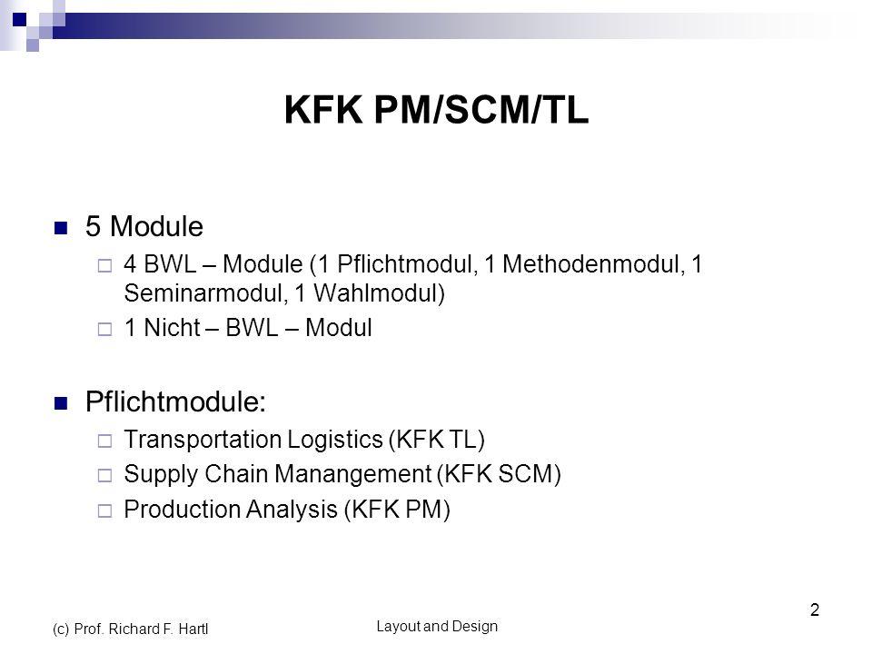 Layout and Design (c) Prof. Richard F. Hartl 2 KFK PM/SCM/TL 5 Module 4 BWL – Module (1 Pflichtmodul, 1 Methodenmodul, 1 Seminarmodul, 1 Wahlmodul) 1