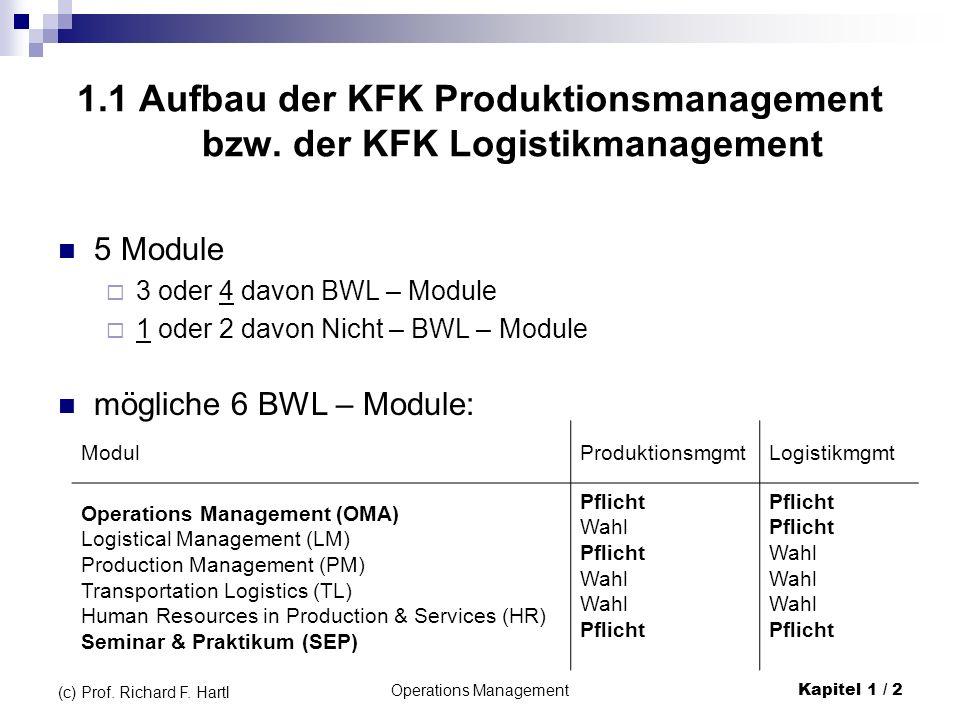 Operations ManagementKapitel 1 / 2 (c) Prof. Richard F. Hartl 1.1 Aufbau der KFK Produktionsmanagement bzw. der KFK Logistikmanagement 5 Module 3 oder