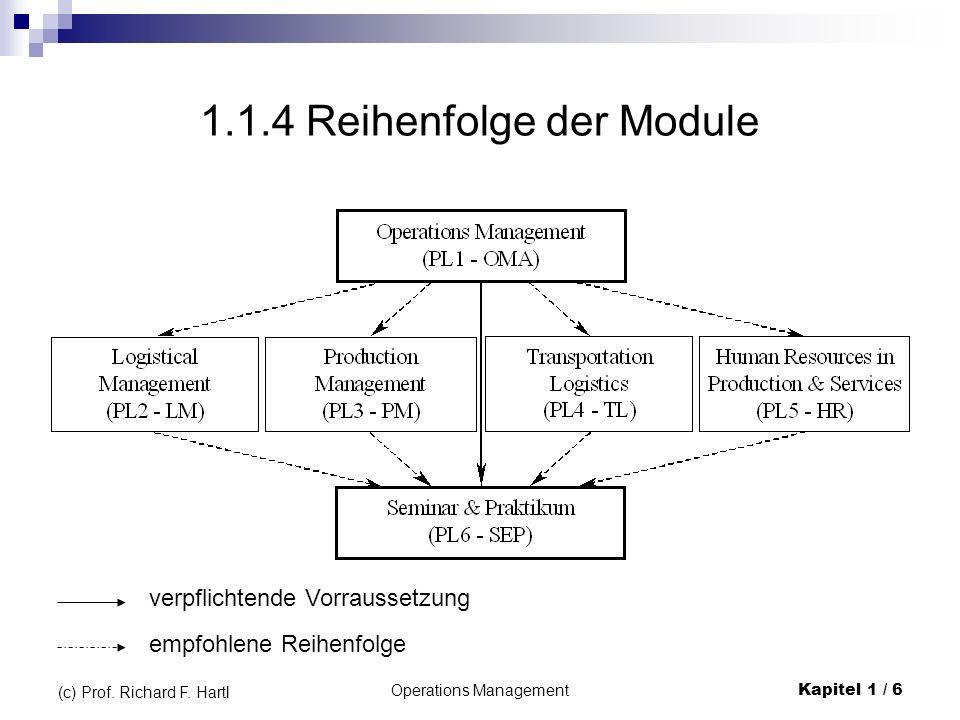 Operations ManagementKapitel 1 / 6 (c) Prof. Richard F. Hartl 1.1.4 Reihenfolge der Module verpflichtende Vorraussetzung empfohlene Reihenfolge