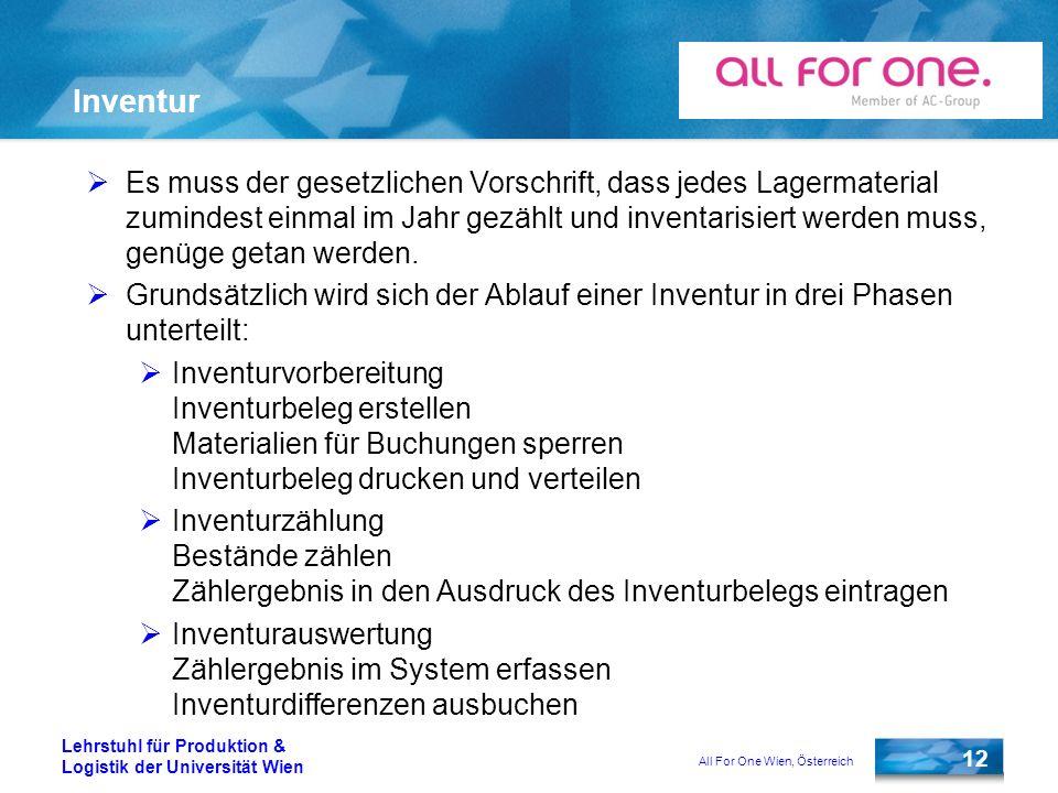 All For One Wien, Österreich 12 Lehrstuhl für Produktion & Logistik der Universität Wien Inventur Es muss der gesetzlichen Vorschrift, dass jedes Lage