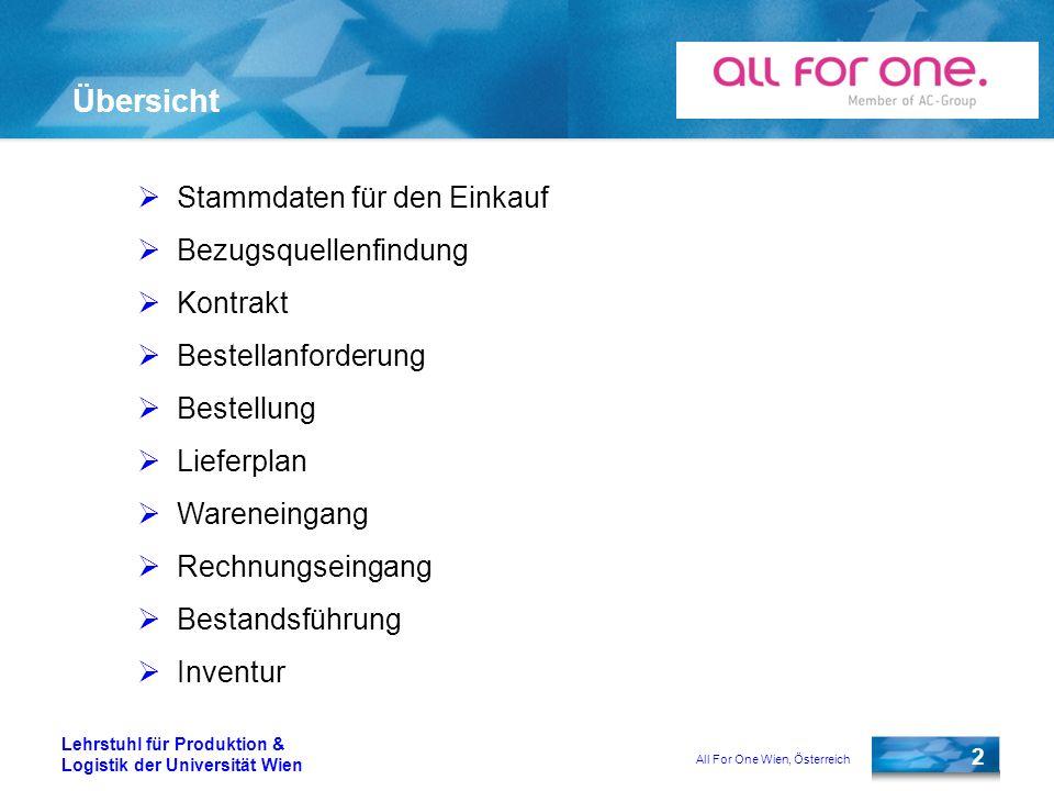 All For One Wien, Österreich 2 Lehrstuhl für Produktion & Logistik der Universität Wien Stammdaten für den Einkauf Bezugsquellenfindung Kontrakt Beste