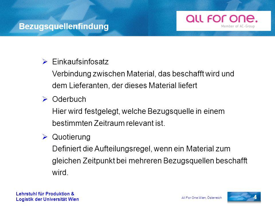 All For One Wien, Österreich 4 Lehrstuhl für Produktion & Logistik der Universität Wien Bezugsquellenfindung Einkaufsinfosatz Verbindung zwischen Mate