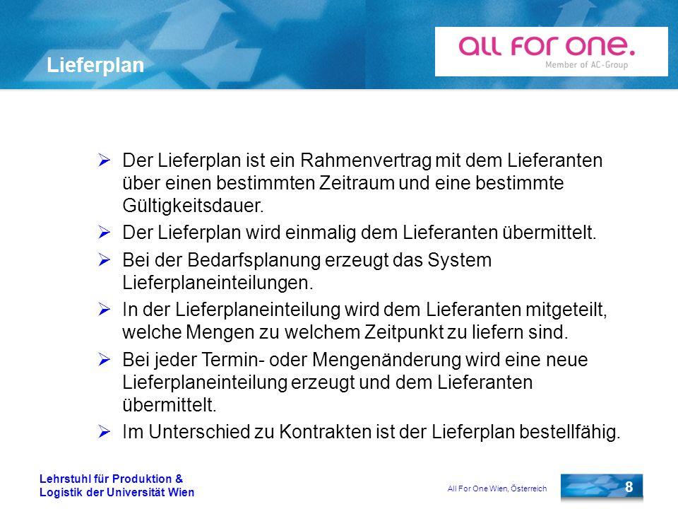All For One Wien, Österreich 8 Lehrstuhl für Produktion & Logistik der Universität Wien Lieferplan Der Lieferplan ist ein Rahmenvertrag mit dem Liefer