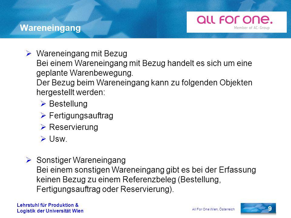 All For One Wien, Österreich 9 Lehrstuhl für Produktion & Logistik der Universität Wien Wareneingang Wareneingang mit Bezug Bei einem Wareneingang mit