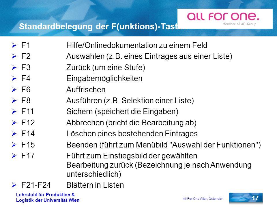 All For One Wien, Österreich 17 Lehrstuhl für Produktion & Logistik der Universität Wien Standardbelegung der F(unktions)-Tasten F1Hilfe/Onlinedokumen