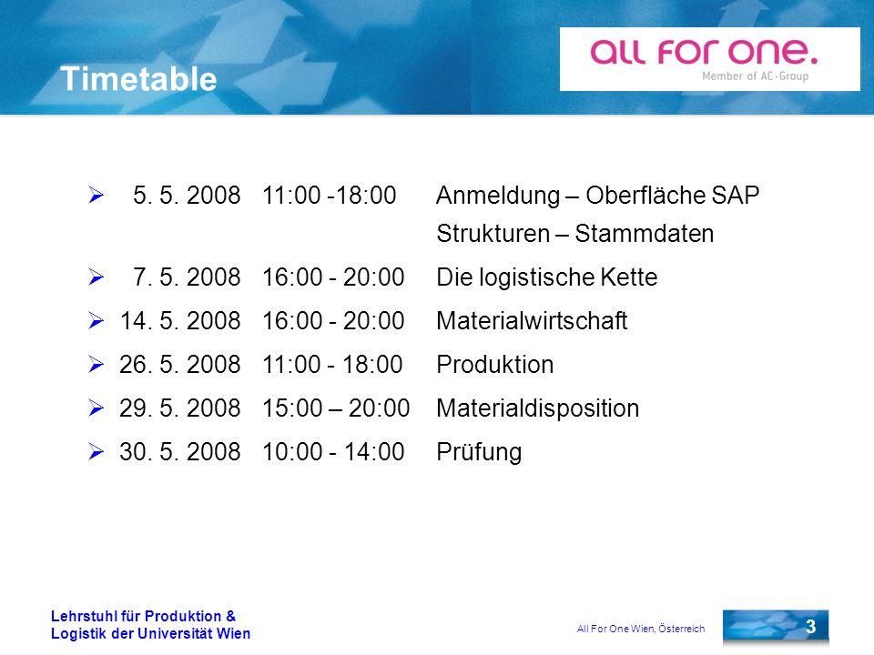 All For One Wien, Österreich 3 Lehrstuhl für Produktion & Logistik der Universität Wien Timetable 5. 5. 200811:00 -18:00Anmeldung – Oberfläche SAP Str