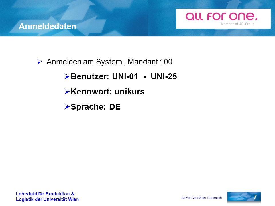 All For One Wien, Österreich 7 Lehrstuhl für Produktion & Logistik der Universität Wien Anmelden am System, Mandant 100 Benutzer: UNI-01 - UNI-25 Kenn