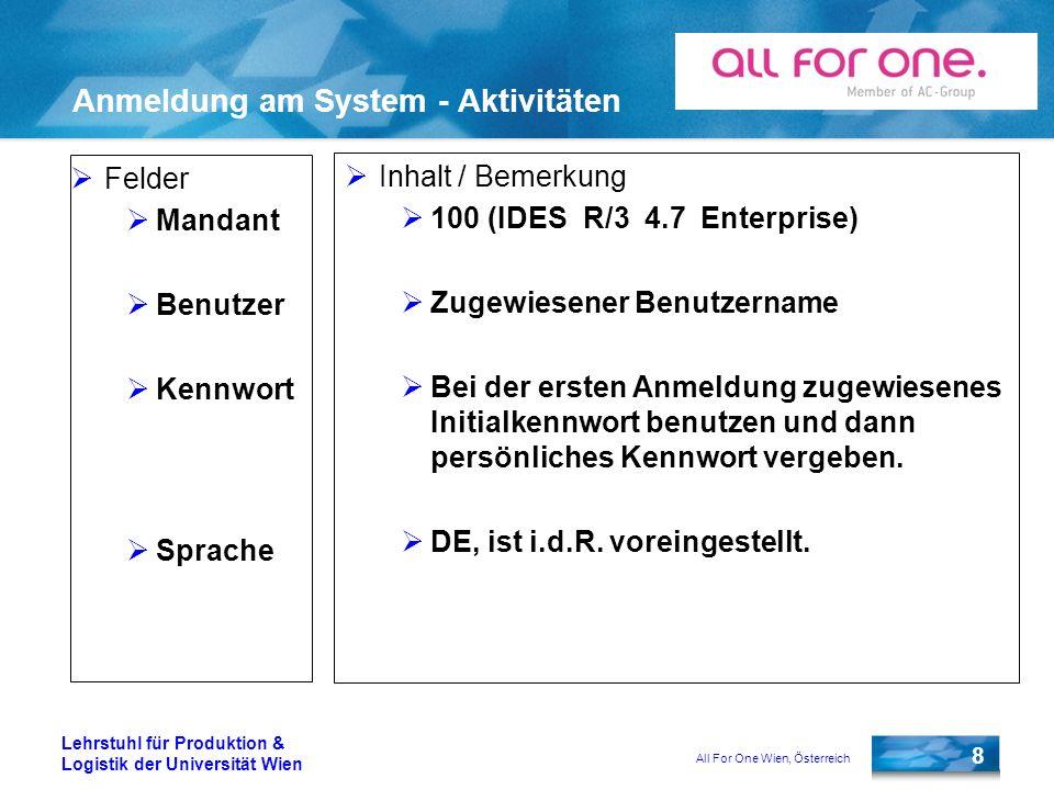 All For One Wien, Österreich 8 Lehrstuhl für Produktion & Logistik der Universität Wien Anmeldung am System - Aktivitäten Felder Mandant Benutzer Kenn
