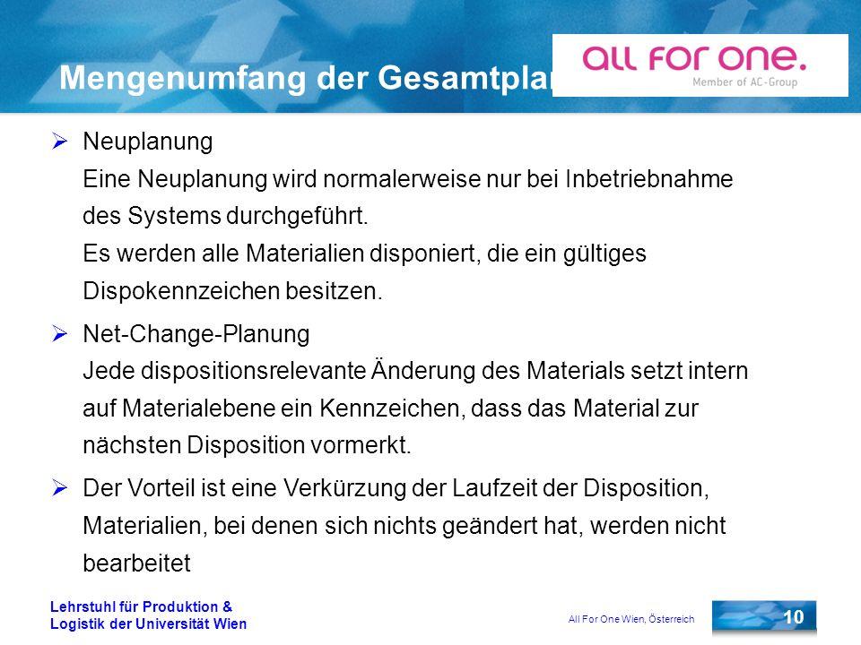 All For One Wien, Österreich 10 Lehrstuhl für Produktion & Logistik der Universität Wien Mengenumfang der Gesamtplanung Neuplanung Eine Neuplanung wir