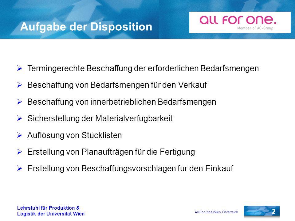 All For One Wien, Österreich 2 Lehrstuhl für Produktion & Logistik der Universität Wien Aufgabe der Disposition Termingerechte Beschaffung der erforde