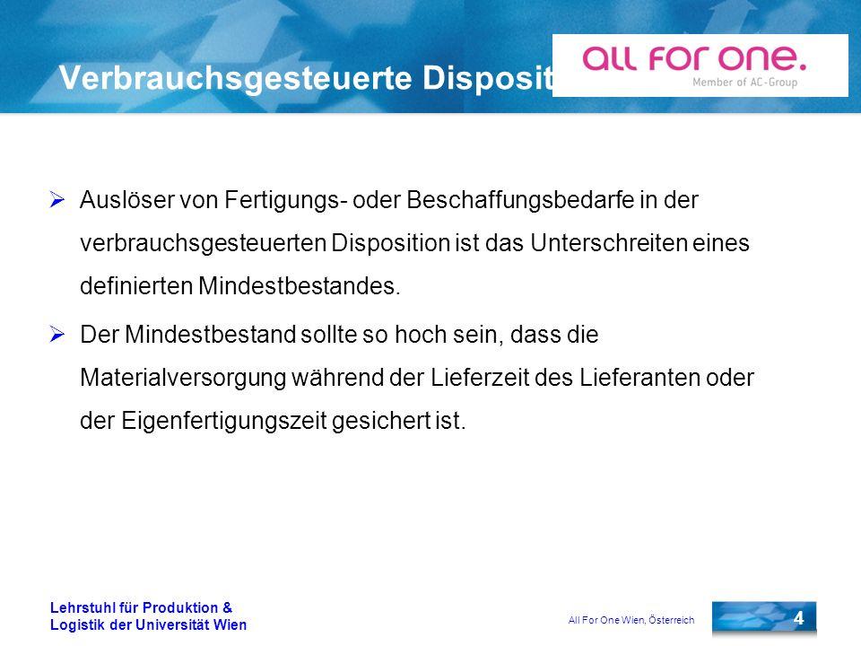 All For One Wien, Österreich 4 Lehrstuhl für Produktion & Logistik der Universität Wien Verbrauchsgesteuerte Disposition Auslöser von Fertigungs- oder