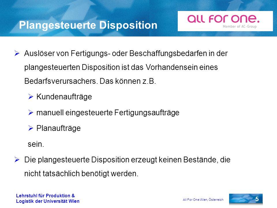 All For One Wien, Österreich 5 Lehrstuhl für Produktion & Logistik der Universität Wien Plangesteuerte Disposition Auslöser von Fertigungs- oder Besch