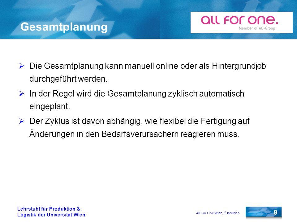 All For One Wien, Österreich 9 Lehrstuhl für Produktion & Logistik der Universität Wien Gesamtplanung Die Gesamtplanung kann manuell online oder als H