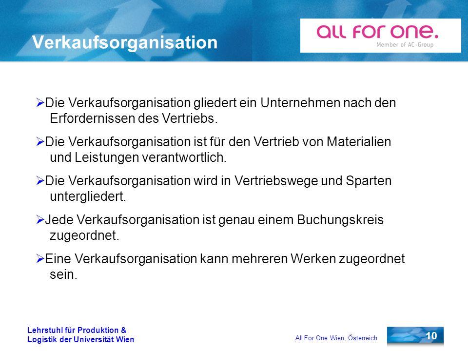 10 Lehrstuhl für Produktion & Logistik der Universität Wien All For One Wien, Österreich Verkaufsorganisation Die Verkaufsorganisation gliedert ein Un