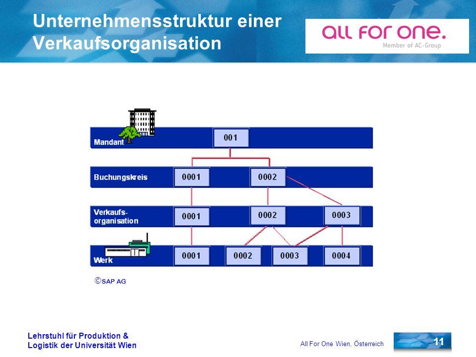 11 Lehrstuhl für Produktion & Logistik der Universität Wien All For One Wien, Österreich Unternehmensstruktur einer Verkaufsorganisation SAP AG