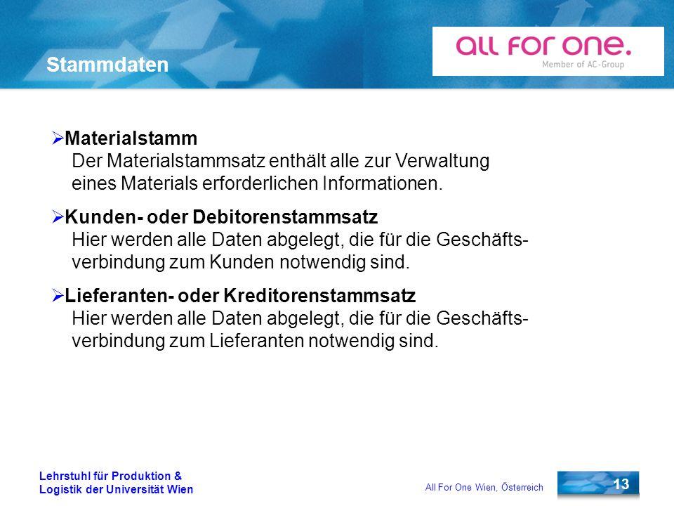 13 Lehrstuhl für Produktion & Logistik der Universität Wien All For One Wien, Österreich Stammdaten Materialstamm Der Materialstammsatz enthält alle z