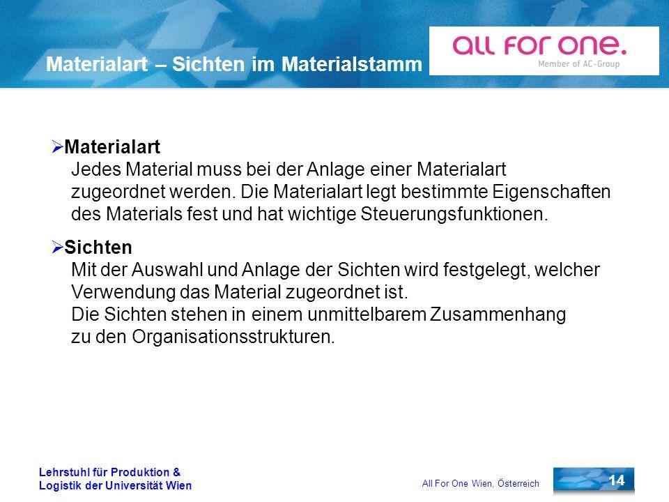 14 Lehrstuhl für Produktion & Logistik der Universität Wien All For One Wien, Österreich Materialart – Sichten im Materialstamm Materialart Jedes Mate