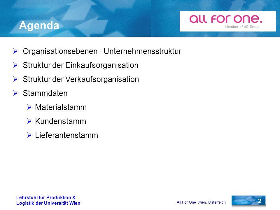2 Lehrstuhl für Produktion & Logistik der Universität Wien All For One Wien, Österreich Agenda Organisationsebenen - Unternehmensstruktur Struktur der