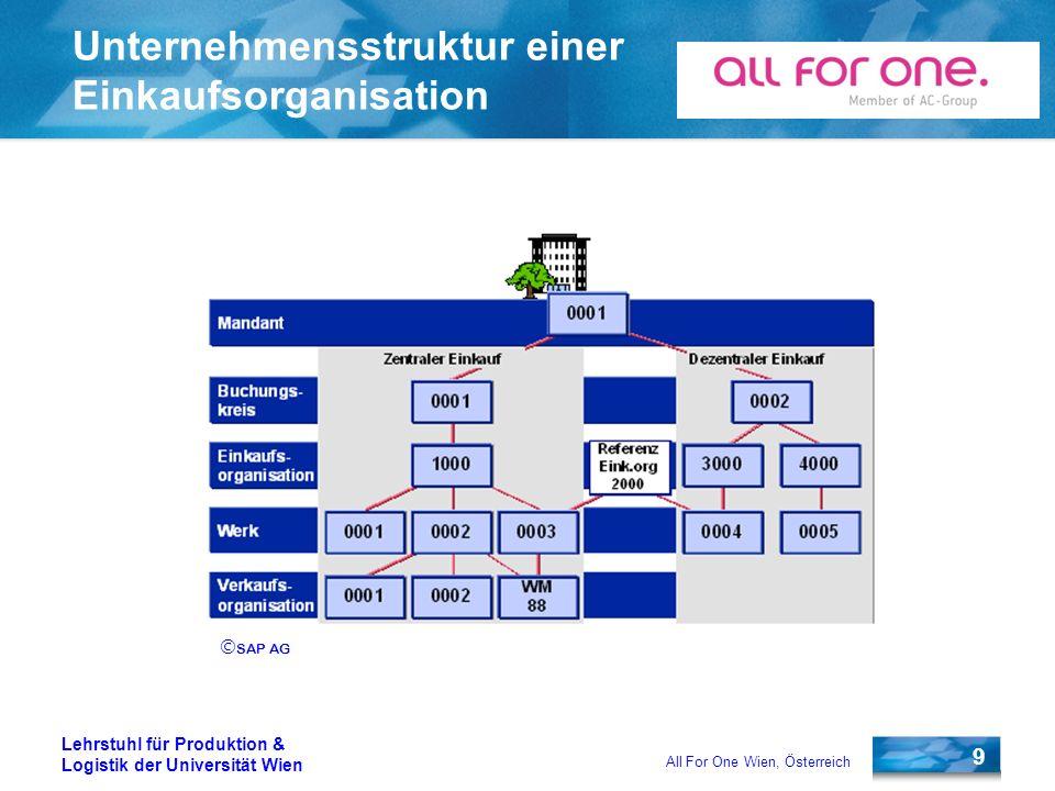 9 Lehrstuhl für Produktion & Logistik der Universität Wien All For One Wien, Österreich Unternehmensstruktur einer Einkaufsorganisation SAP AG