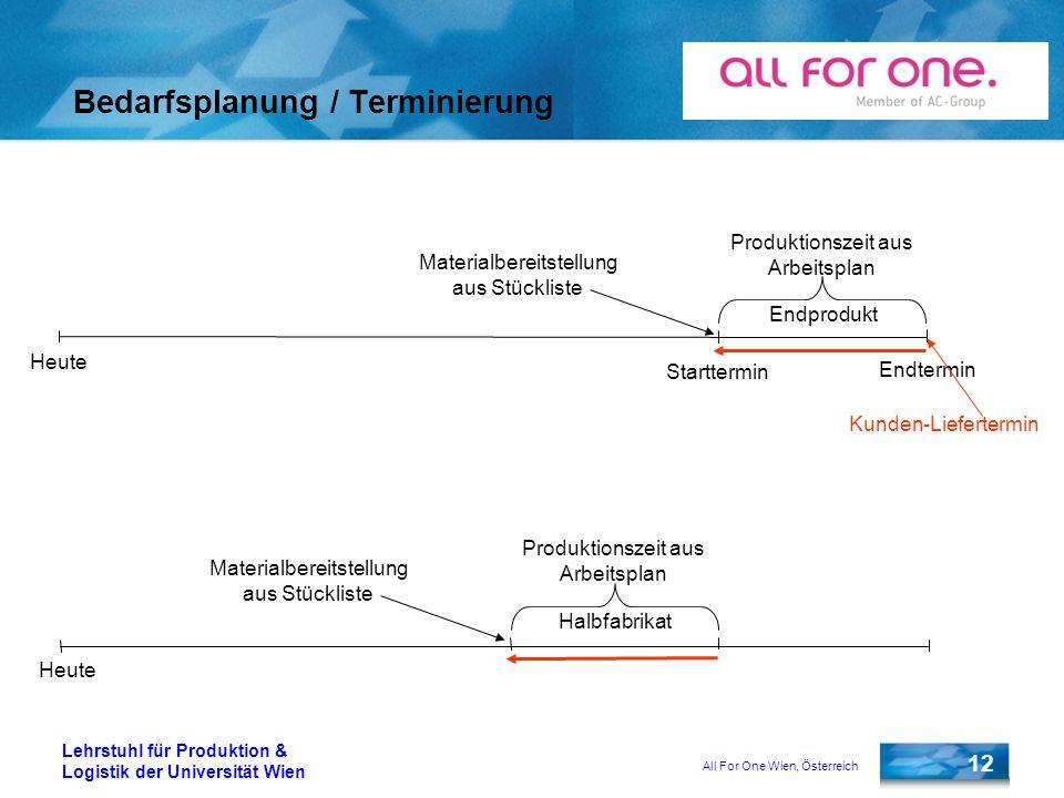 All For One Wien, Österreich 12 Lehrstuhl für Produktion & Logistik der Universität Wien Bedarfsplanung / Terminierung Starttermin Endtermin Heute Pro