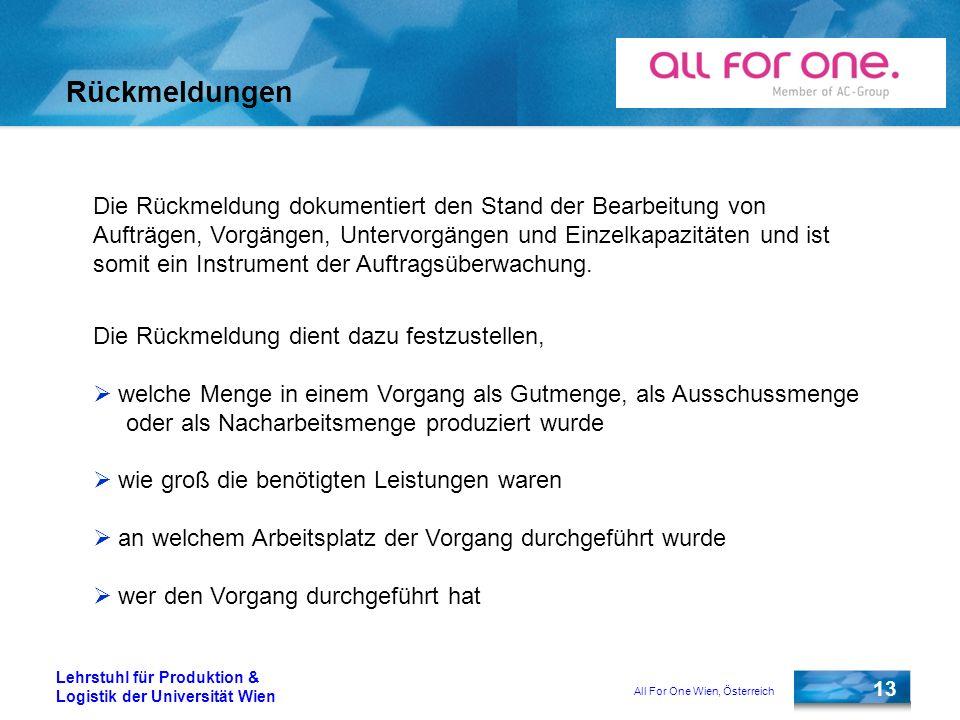 All For One Wien, Österreich 13 Lehrstuhl für Produktion & Logistik der Universität Wien Rückmeldungen Die Rückmeldung dokumentiert den Stand der Bear