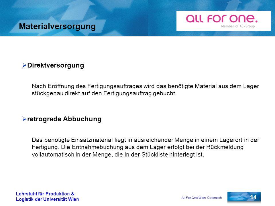 All For One Wien, Österreich 14 Lehrstuhl für Produktion & Logistik der Universität Wien Materialversorgung Direktversorgung Nach Eröffnung des Fertig